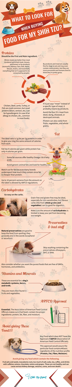 What to look for when buying food for my Shih Tzu