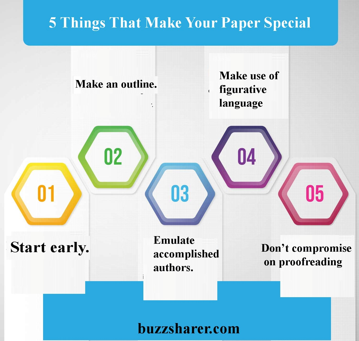 5 Things That Make Your Paper Special